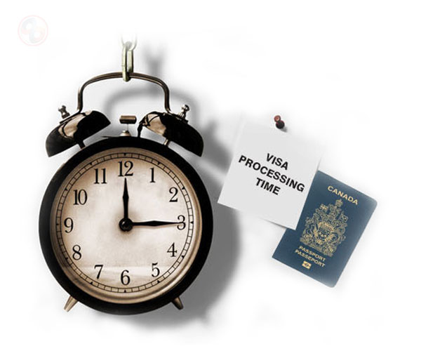 Canada Work Permit from India Processing Time